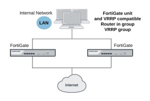 Example VRRP Configuration