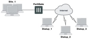 forticlient-dialup-client