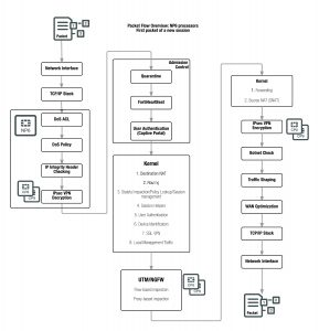packet-flow-overview-np6