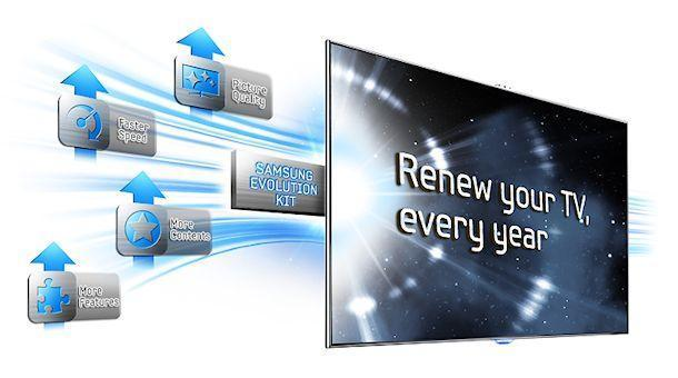 Samsung Series 8 TV - Smart Evolution