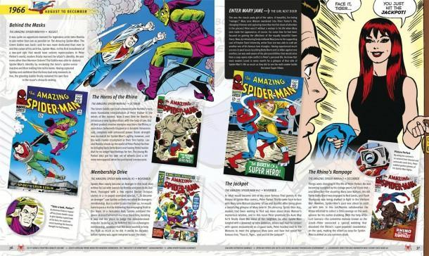 Spider-Man Year by Year a Visual Chronicle book review