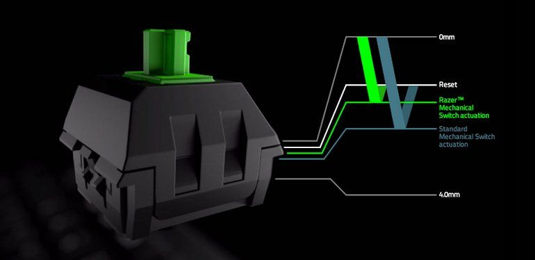 Razer Blackwidow Chroma-02