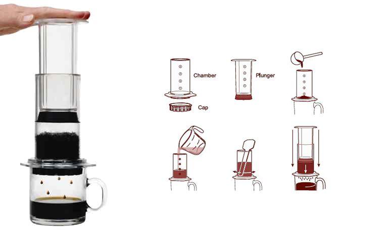 Aeropress Coffee Maker Test : Aerobie AeroPress: Coffee and Espresso Maker - Review - Fortress of Solitude