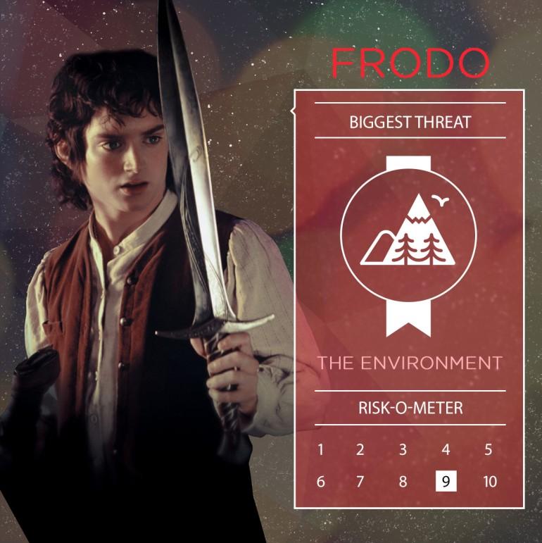 frodo---life-insurance (1)