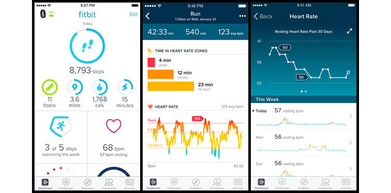 Fibit Alta HR Review – The Compact Wearable That Packs a Punch
