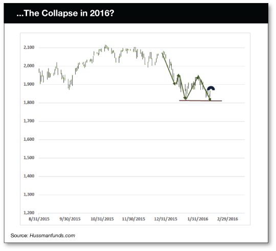 Collapse 2016