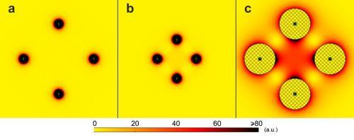 Shell magnetica offre un controllo senza precedenti di campi magnetici