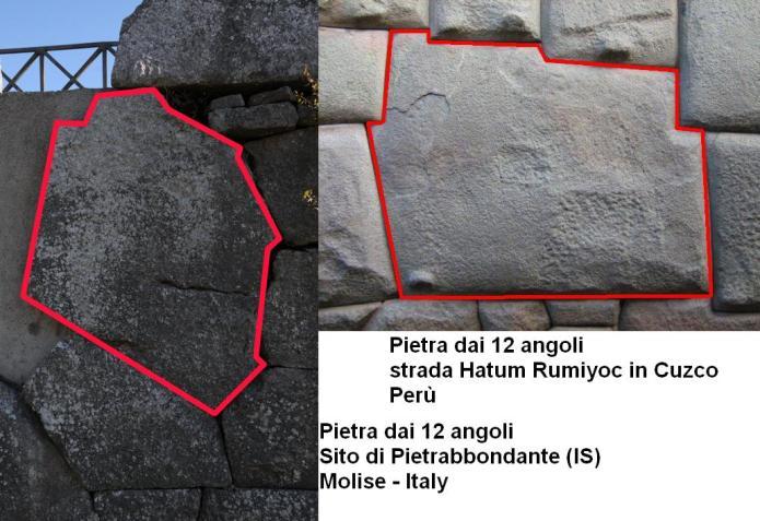 Pietre dai 12 angoli Perù Vs. Italia