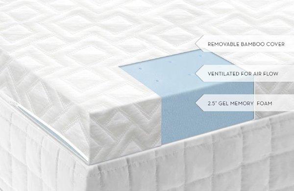 Isolus 2 5 Gel Memory Foam Mattress Topper