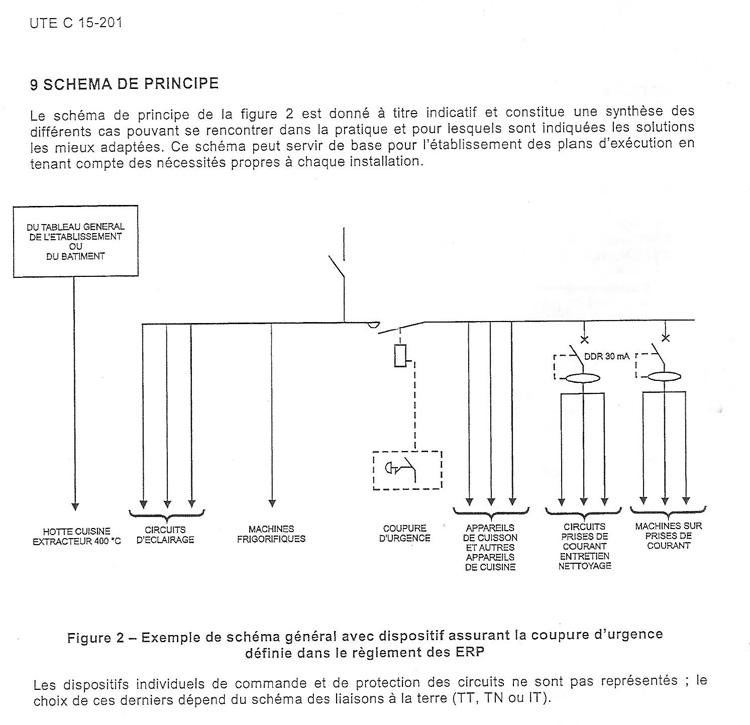 Forum Lectricit Conseils Installation Lectrique ERP