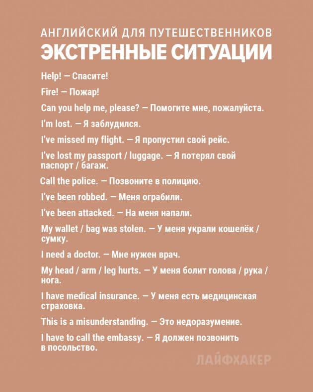 135 самых полезных фраз в английском языке