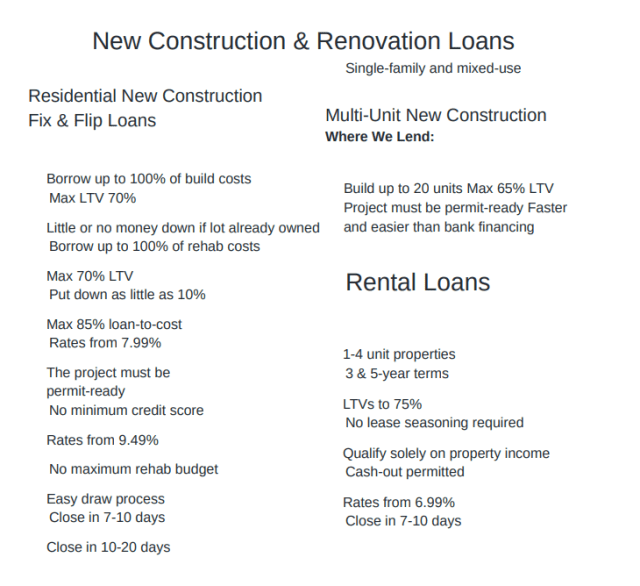 Loan Terms New COnstruction Renovation and Rentals Loans