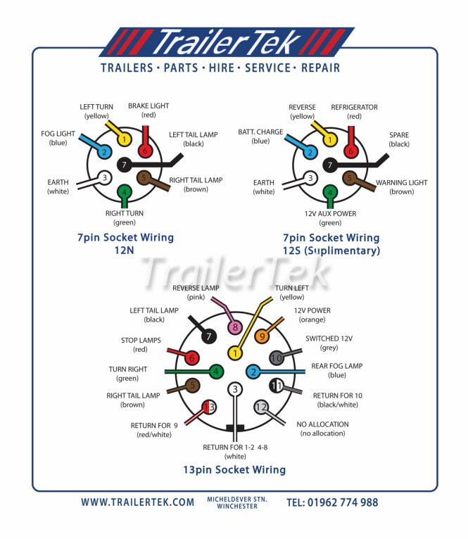 wiring diagram for 7 pin trailer connection wiring diagram trailer wiring diagrams information