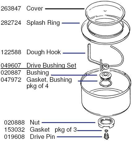 Bosch Universal Mixer Stainless Steel