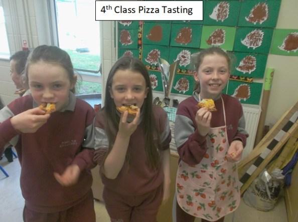 4th-class-pizza-testing