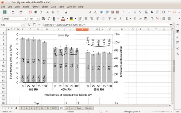 LibreOffice - Open Source Office Suite