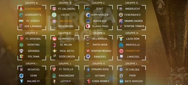 europa league grupper