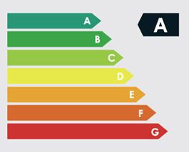 Energy Class A