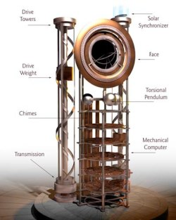10,000 Year Clock, 1st prototype. © Long Now Foundation