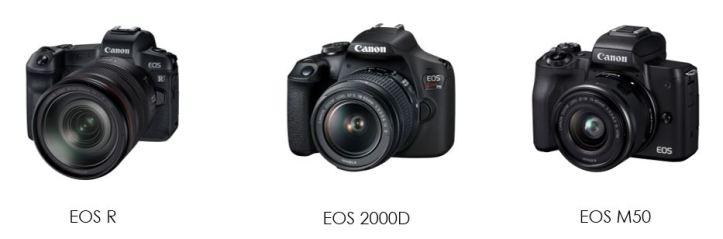 Sistema Canon EOS
