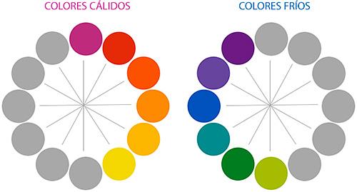 El Color – Grandes Documentos