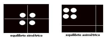 El equilibrio simétrico