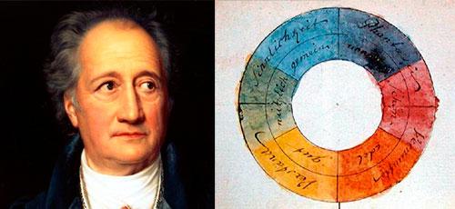Goethe y los colores
