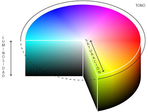 Propiedades del color
