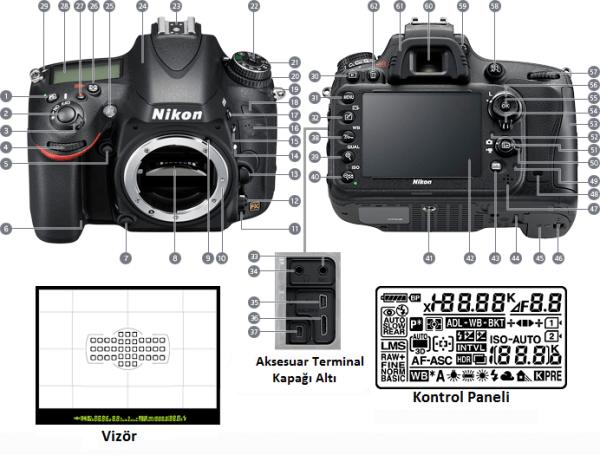 nikon-d600-kontrol-buton