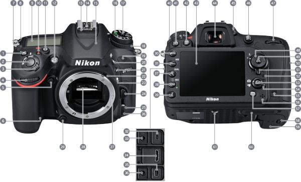 nikon-d7100-kontrol-butonlari