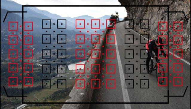 Nikon-D500-AF-points