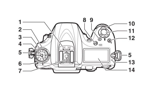 Nikon D7200 Kontrol Düğmeleri ve Açıklamaları [Üst]