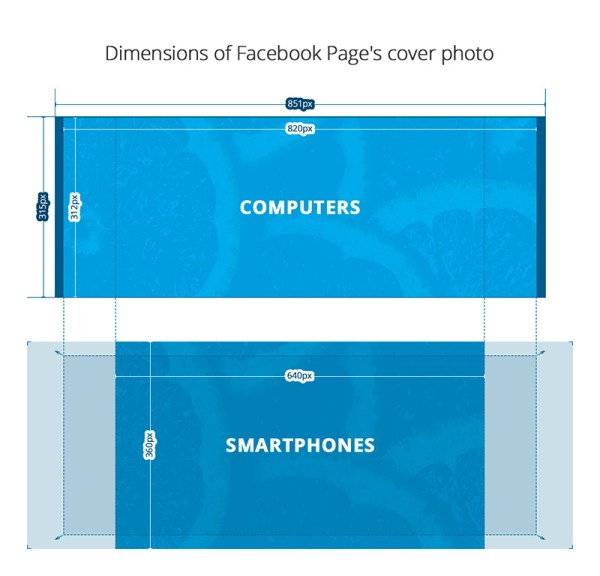12 Practice for Creating the Best Facebook Cover Photo ...