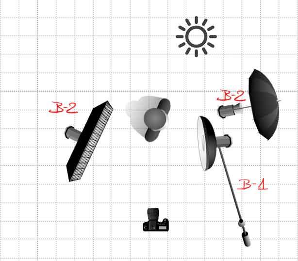 retrato-flash-strobist-profoto-modelo-location-flash-iluminacion