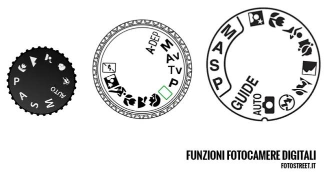 funzioni fotocamere digitali - Una questione di Chimica -  Film Street Photography with Leica - fotostreet.it