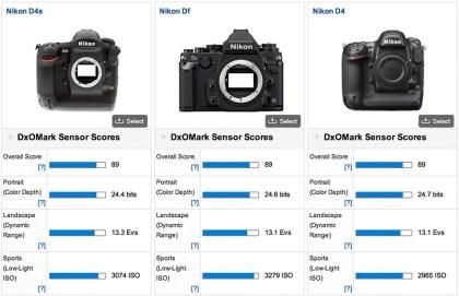 Nikon-D4s-DxOMark-test-2