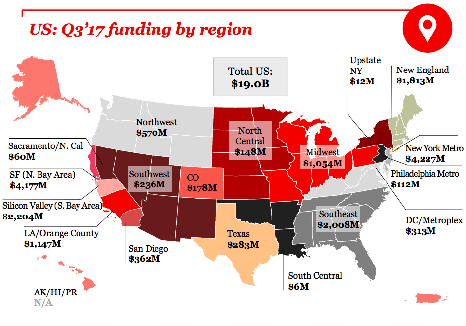 Q3 2017 venture funding by region