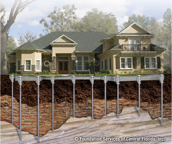 Foundation Services | Foundation Repair Services ...