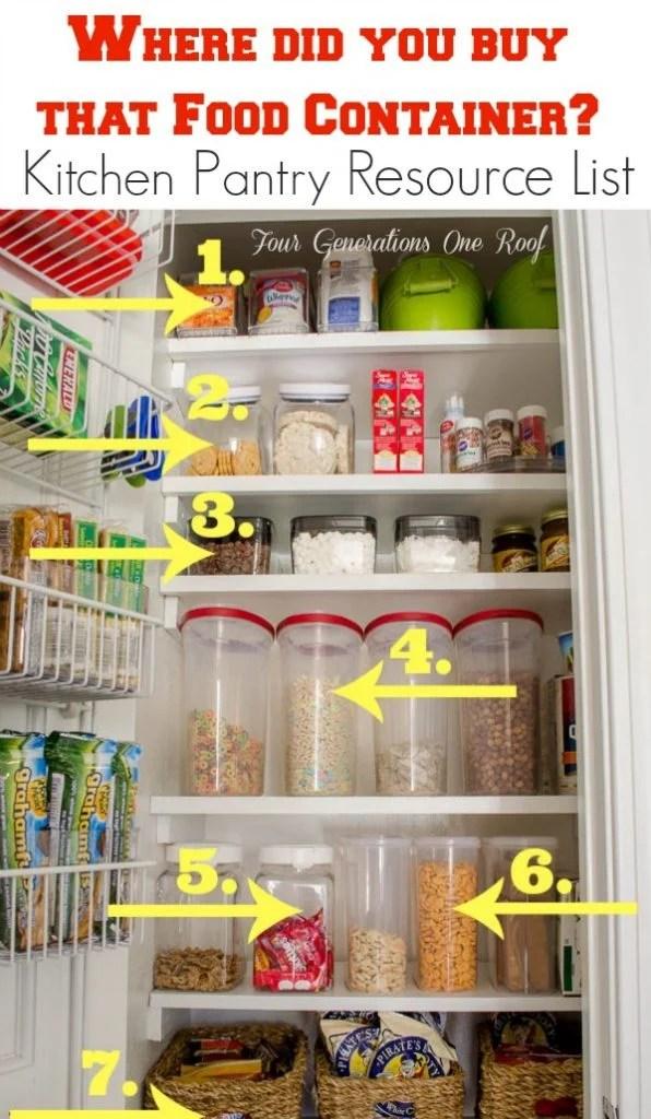 Kitchen pantry resource list