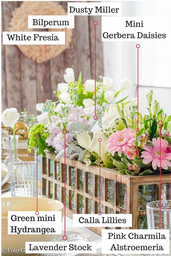 DIY Flower Centerpiece (1)