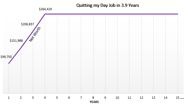 quitJob1.4