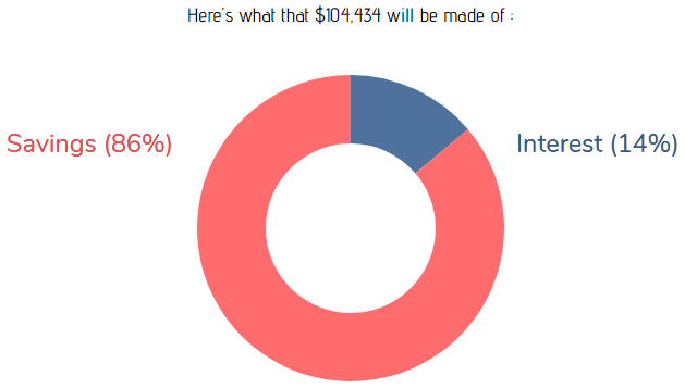 invest2-1.PNG