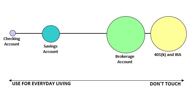 accounts2.PNG