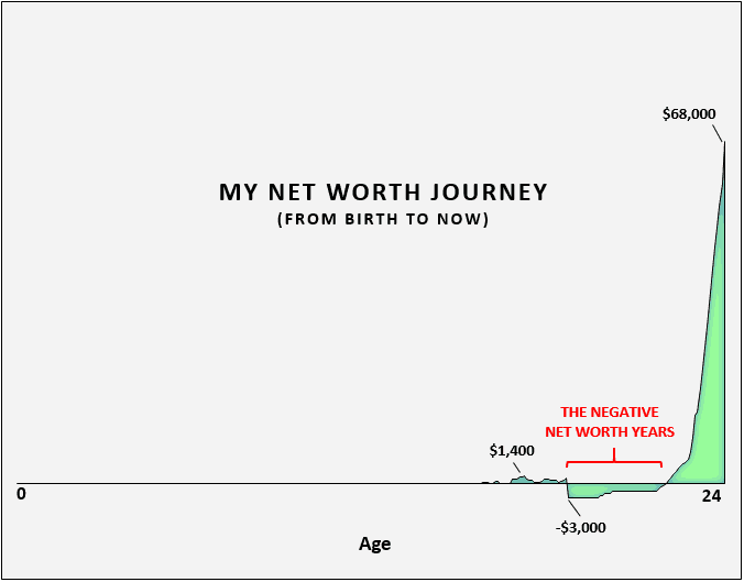 nw_journey4.PNG