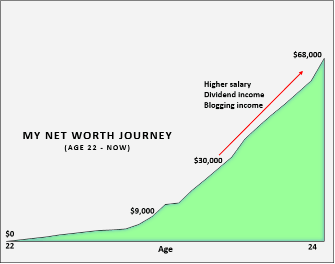 nw_journey7.PNG
