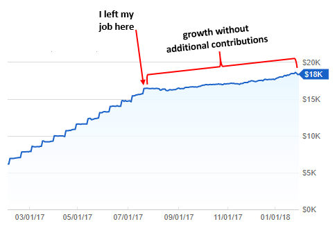 401k_grow_alone2.PNG