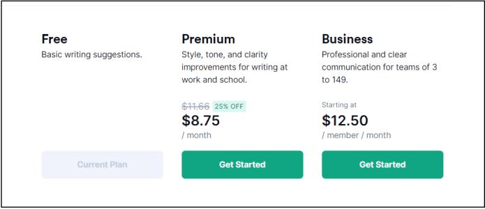 Grammarly Discounts