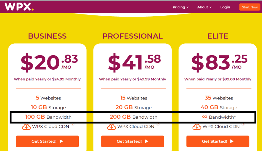 Know bandwidth limit before buying a hosting