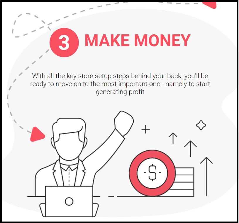 Make money from Reseller hosting