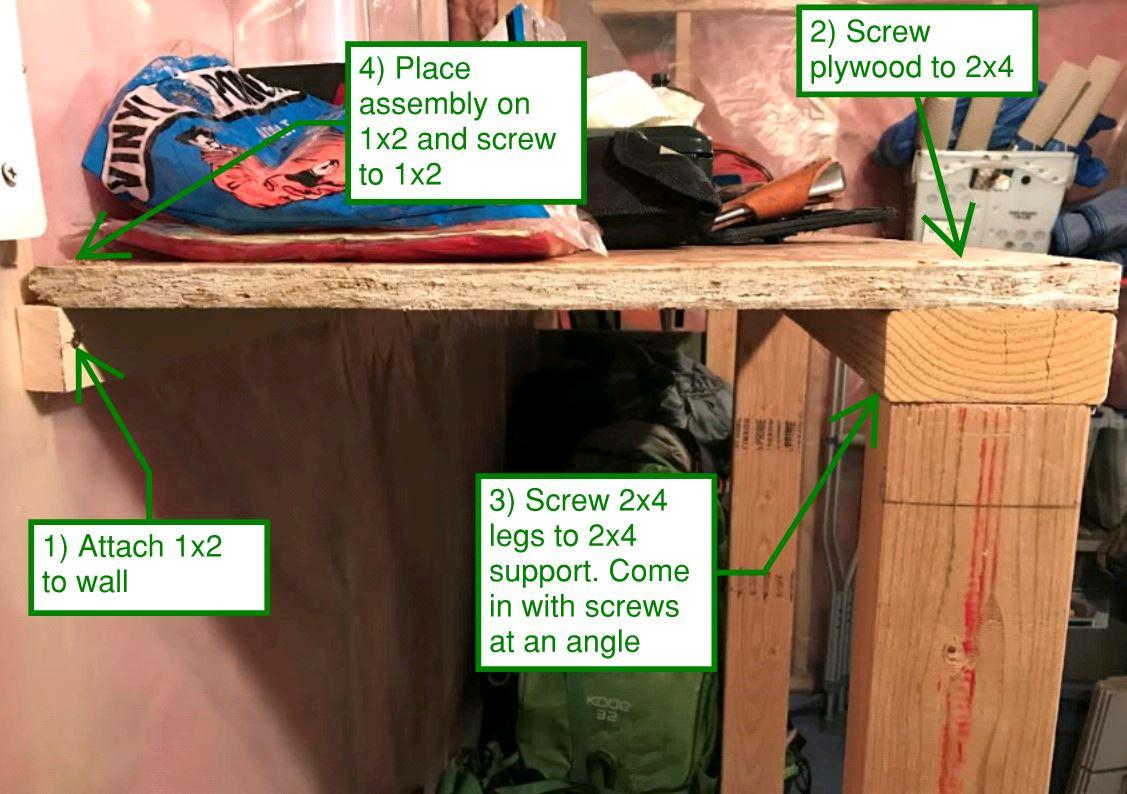DIY Gear Room - step by step